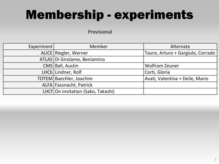 Membership - experiments