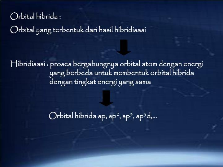Orbital hibrida :