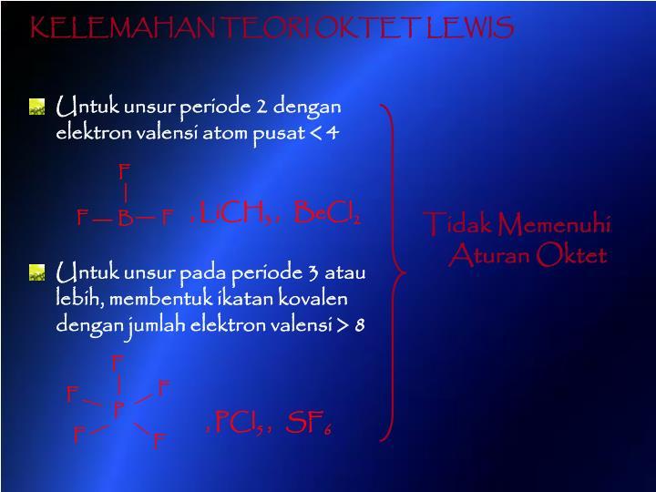 KELEMAHAN TEORI OKTET LEWIS