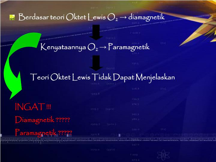 Berdasar teori Oktet Lewis O