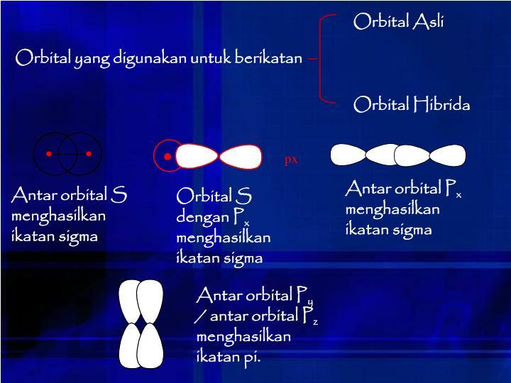 Orbital Asli