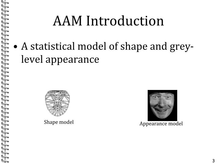 Aam introduction