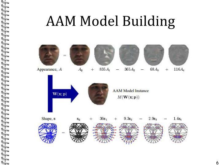 AAM Model Building