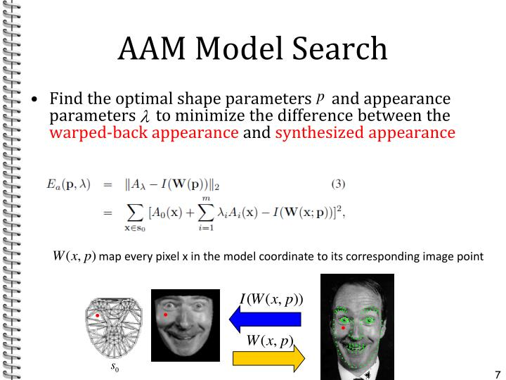AAM Model Search