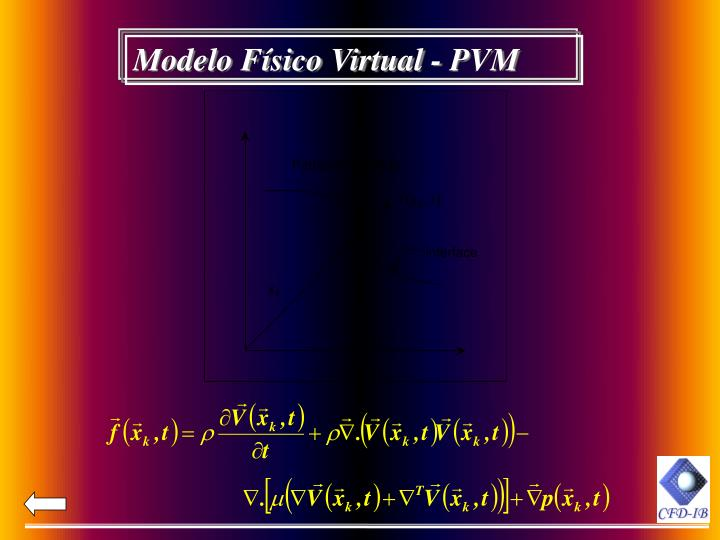 Modelo Fsico Virtual - PVM