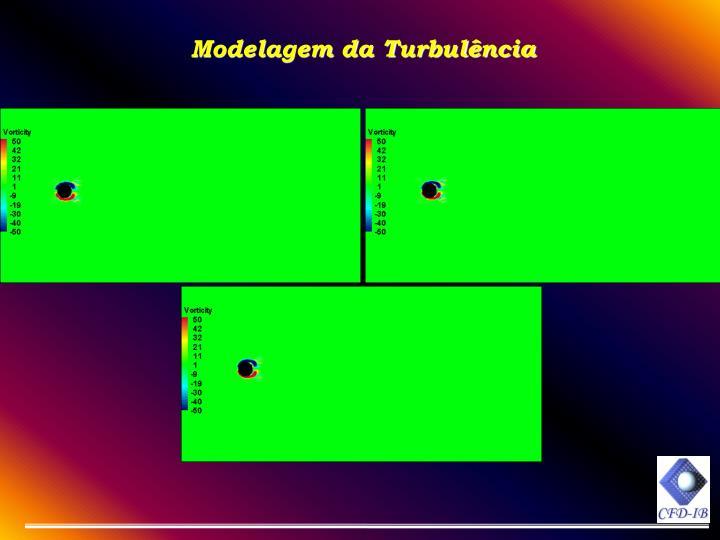 Modelagem da Turbulncia