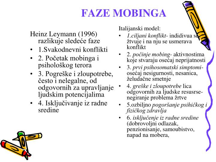 Heinz Leymann (1996) razlikuje sledeće faze