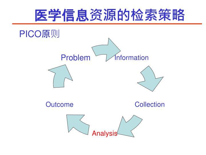 医学信息资源的检索策略