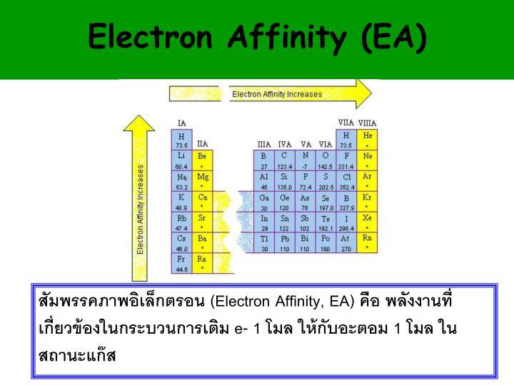 Electron Affinity (EA)