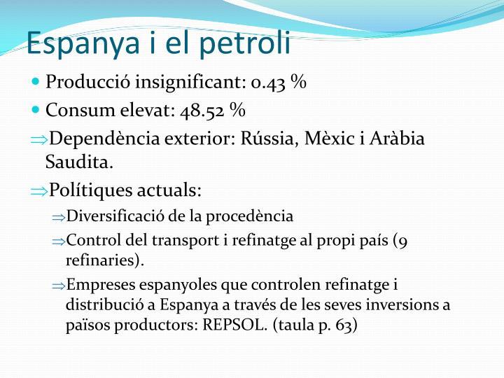 Espanya i el petroli