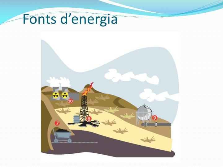 Fonts denergia