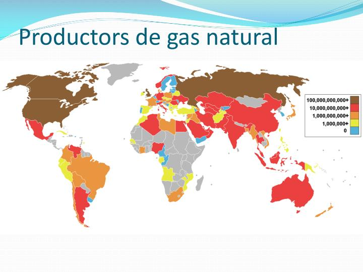 Productors de gas natural