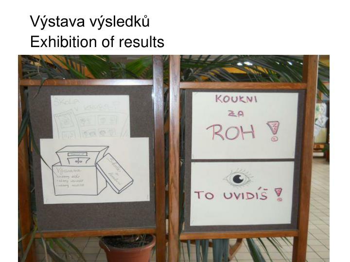 Výstava výsledků