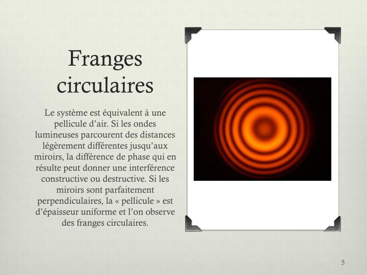 Franges circulaires