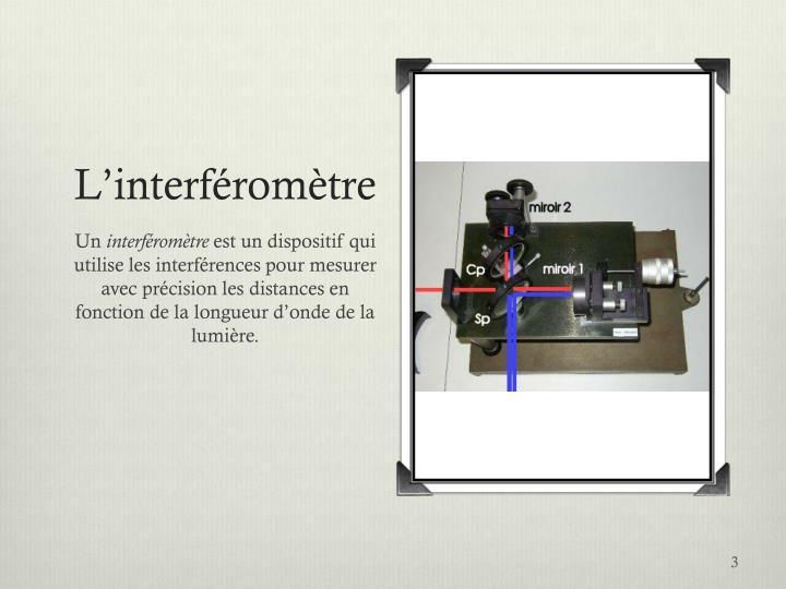 L'interféromètre
