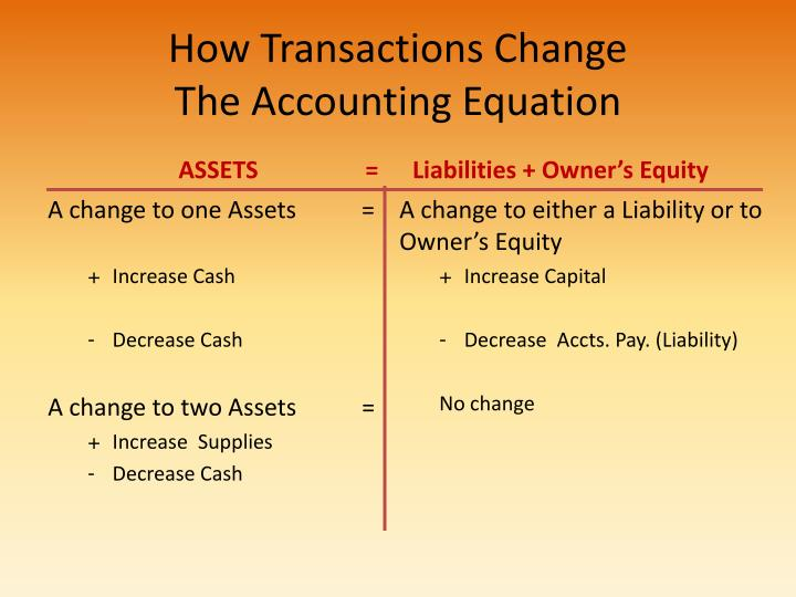 How Transactions Change