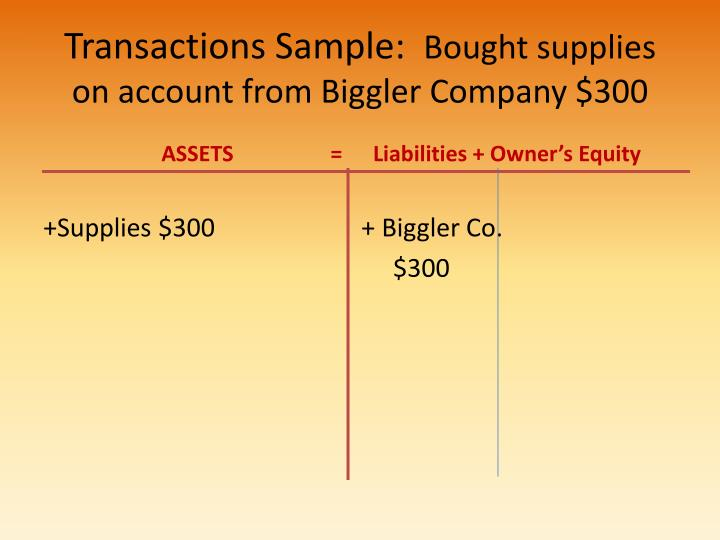 Transactions Sample: