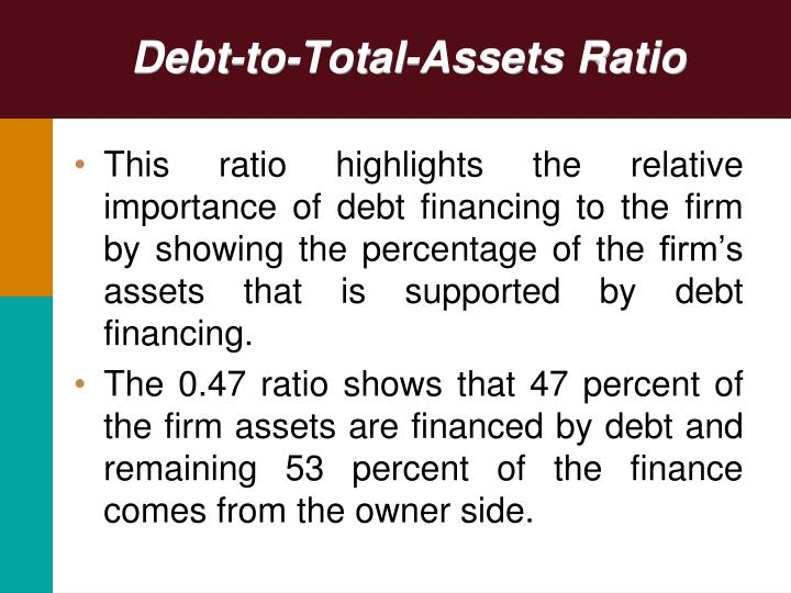 Debt-to-Total-Assets Ratio