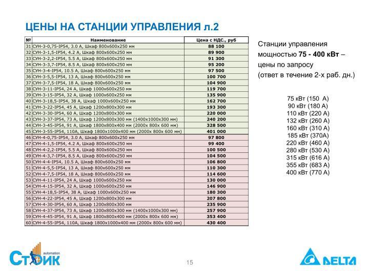 ЦЕНЫ НА СТАНЦИИ УПРАВЛЕНИЯ л.2