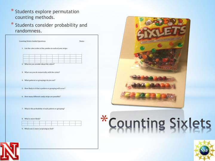 Students explore permutation counting methods.