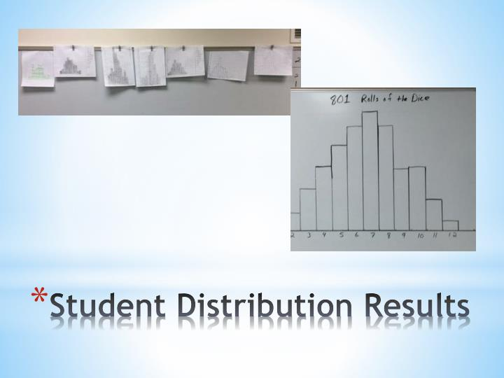 Student Distribution Results