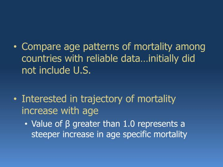 Compare age patterns of mortality among countries with reliable data…initially did not include U.S.