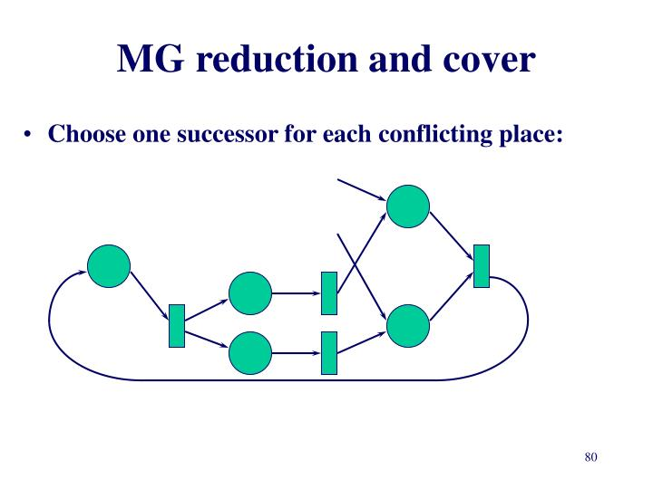 MG reduction and cover