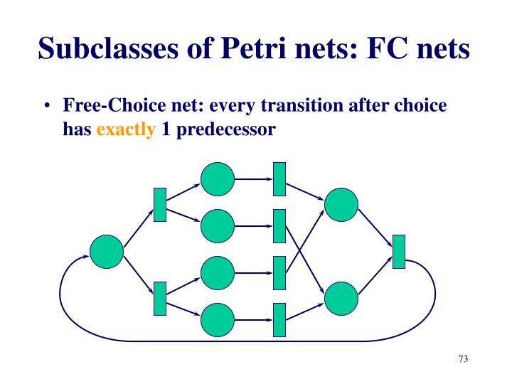 Subclasses of Petri nets: FC nets