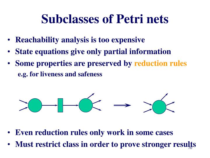 Subclasses of Petri nets