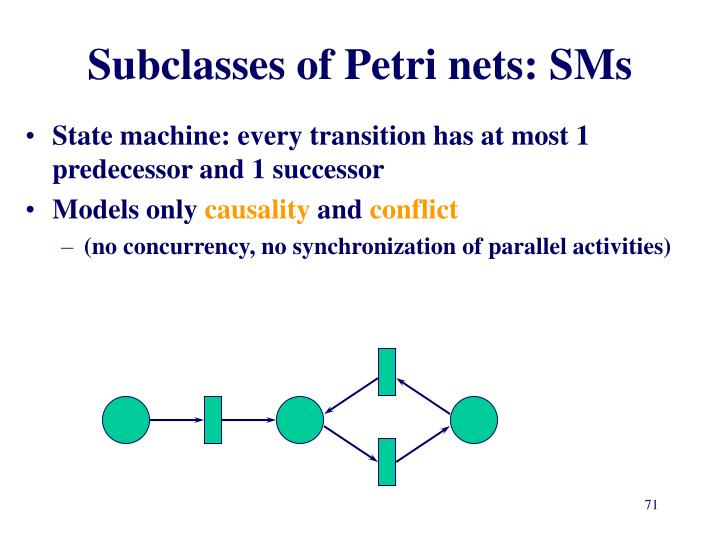 Subclasses of Petri nets: SMs