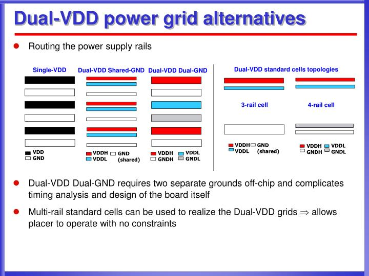 Dual-VDD standard cells topologies