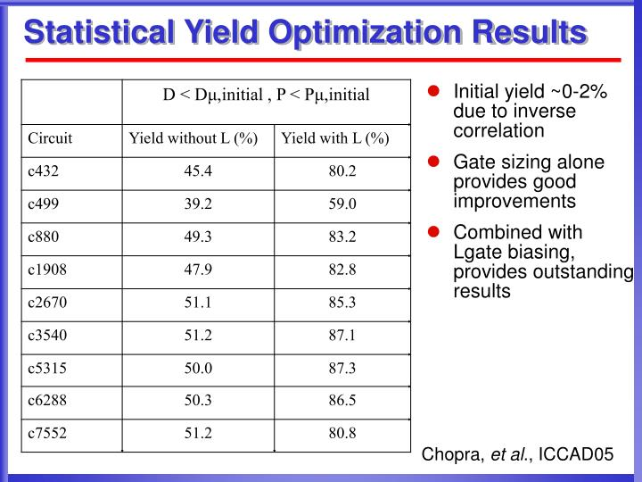 Statistical Yield Optimization Results