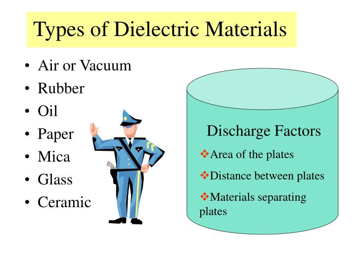 Ppt Capacitors Powerpoint Presentation Id 6134350