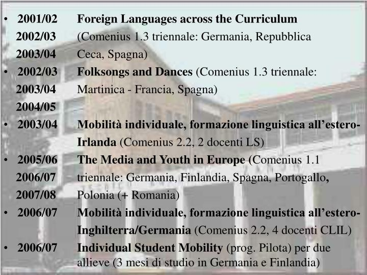 2001/02Foreign Languages across the Curriculum