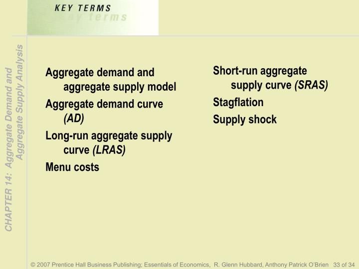 Aggregate demand and aggregate supply model