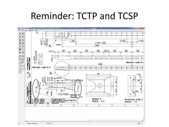 Reminder: TCTP and TCSP