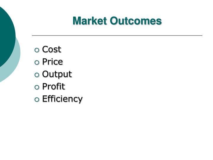 Market Outcomes