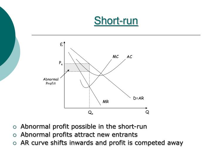 Short-run