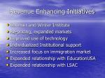 revenue enhancing initiatives