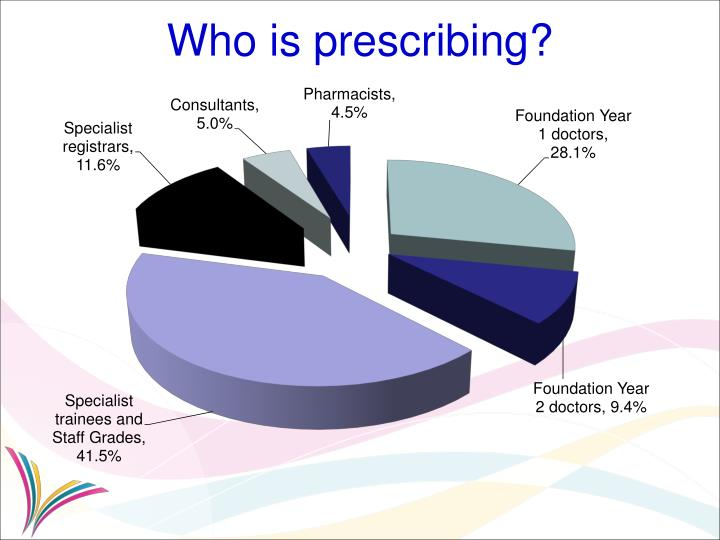 Who is prescribing