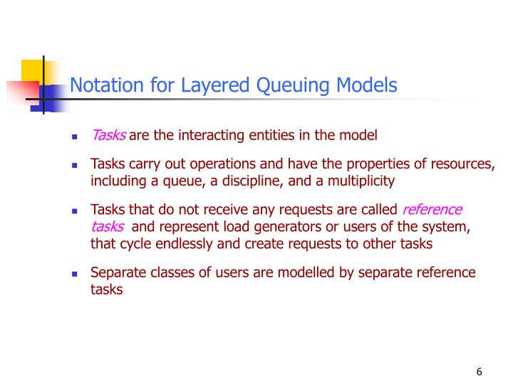 Notation for Layered Queuing Models