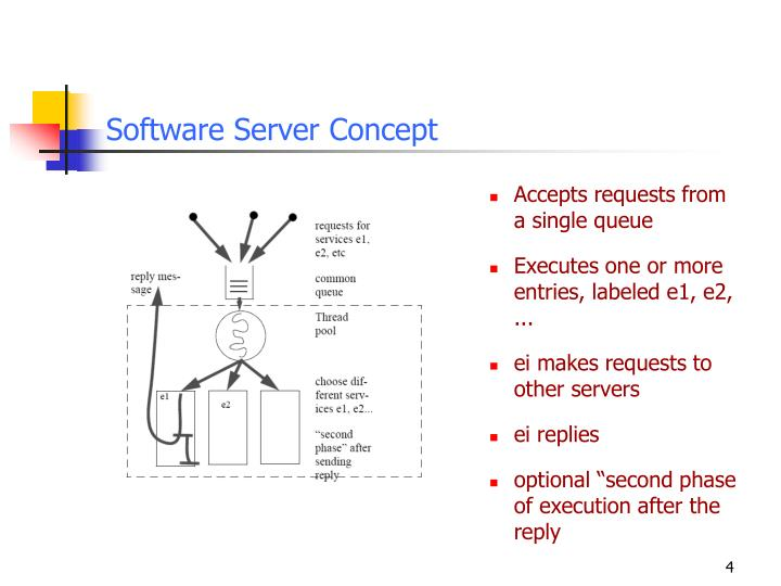 Software Server Concept