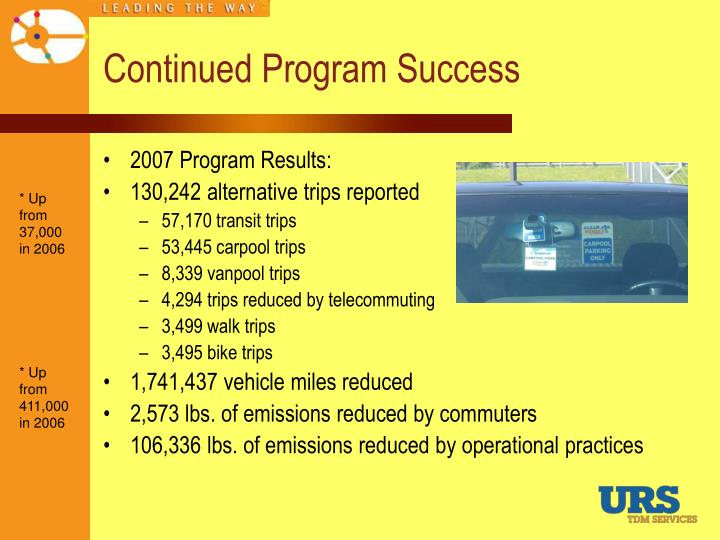 Continued Program Success