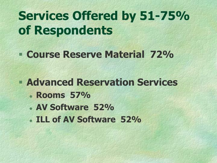 Services offered by 51 75 of respondents