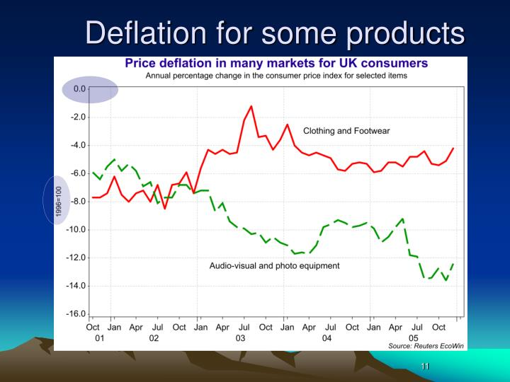 Deflation for some products