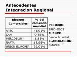 antecedentes integracion regional