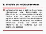 el modelo de heckscher ohlin
