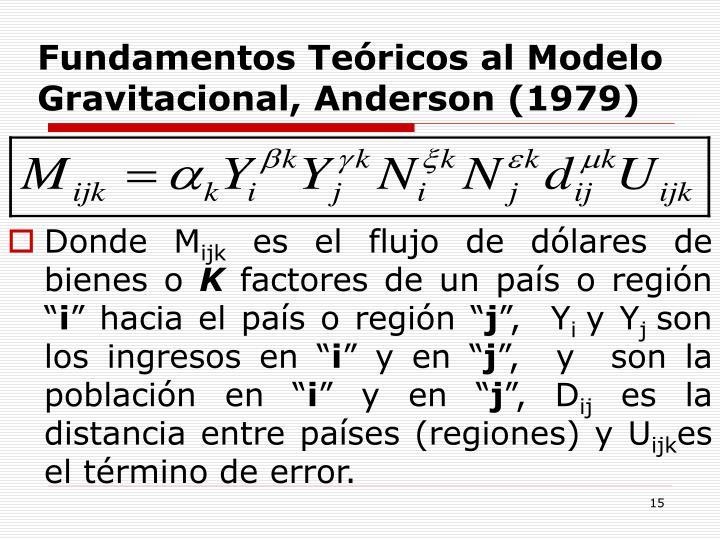 Fundamentos Teóricos al Modelo Gravitacional, Anderson (1979)