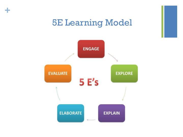5E Learning Model