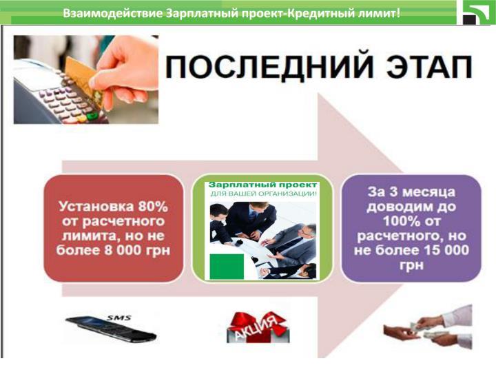 Взаимодействие Зарплатный проект-Кредитный лимит!